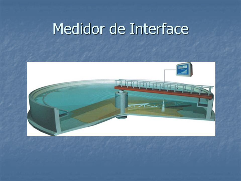 Medidor de Interface