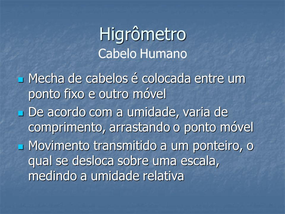 Higrômetro Cabelo Humano