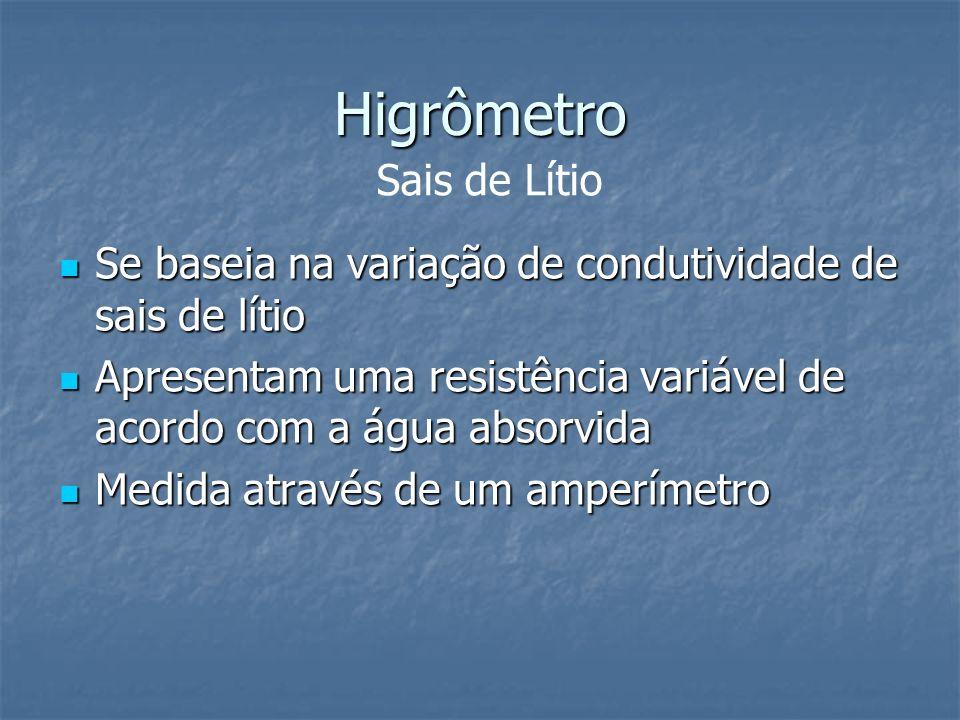 Higrômetro Sais de Lítio