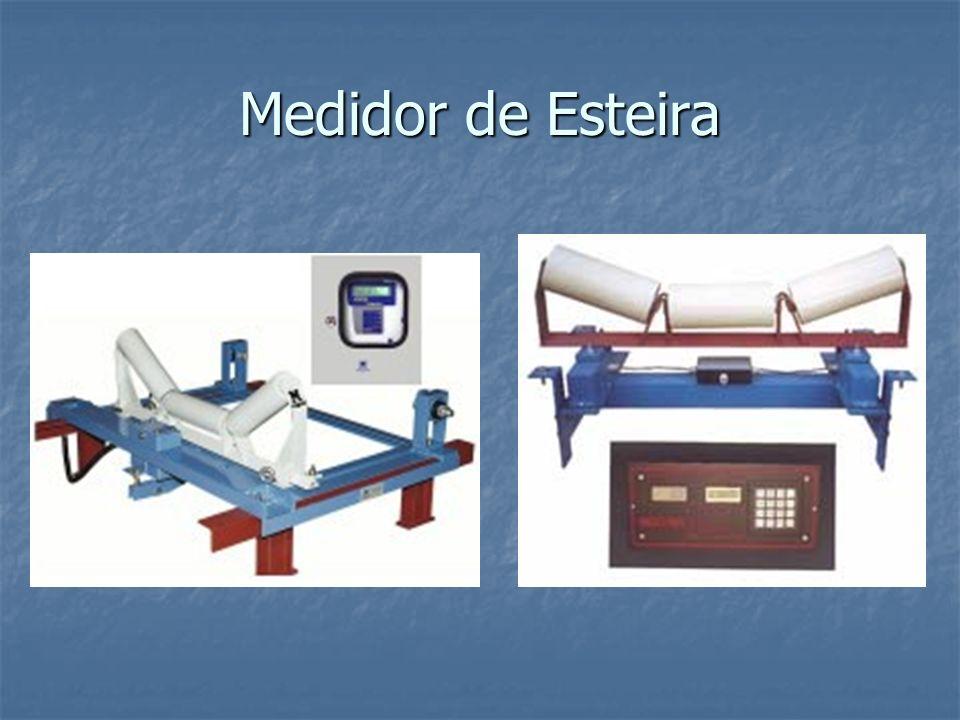 Medidor de Esteira