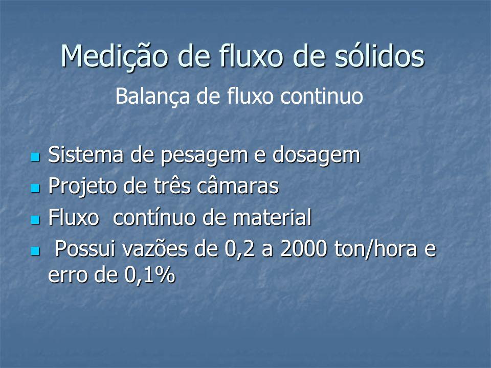 Medição de fluxo de sólidos