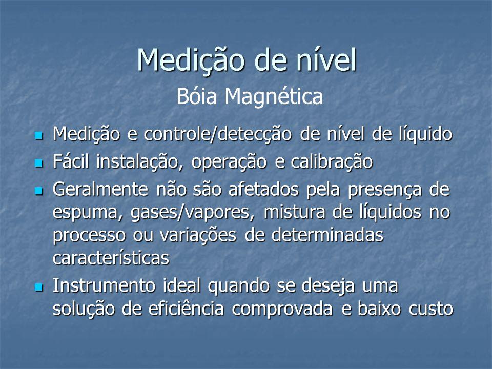 Medição de nível Bóia Magnética