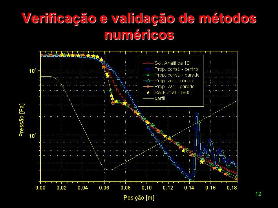 Verificação e validação de métodos numéricos