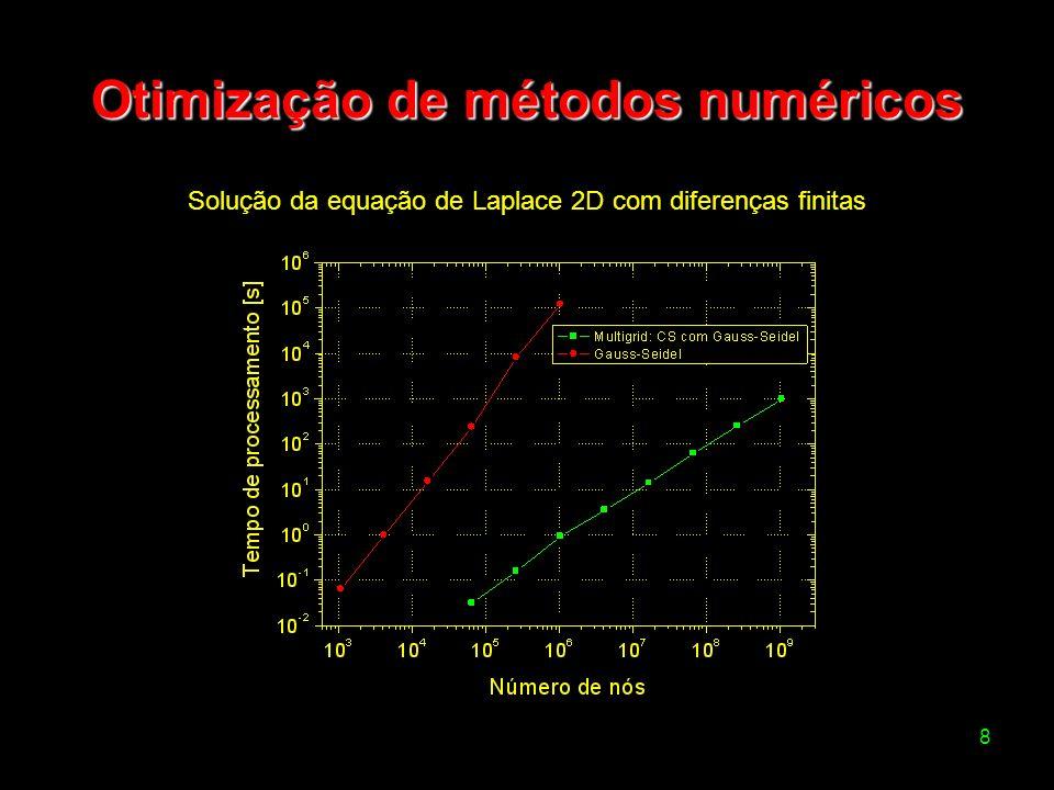 Otimização de métodos numéricos