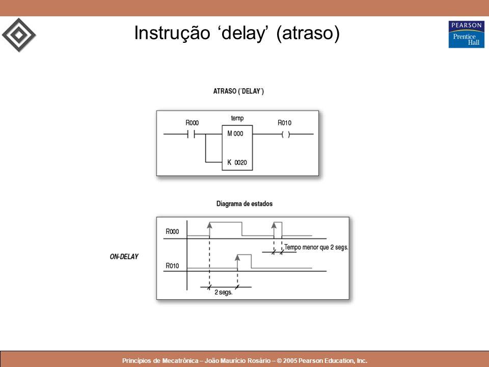 Instrução 'delay' (atraso)