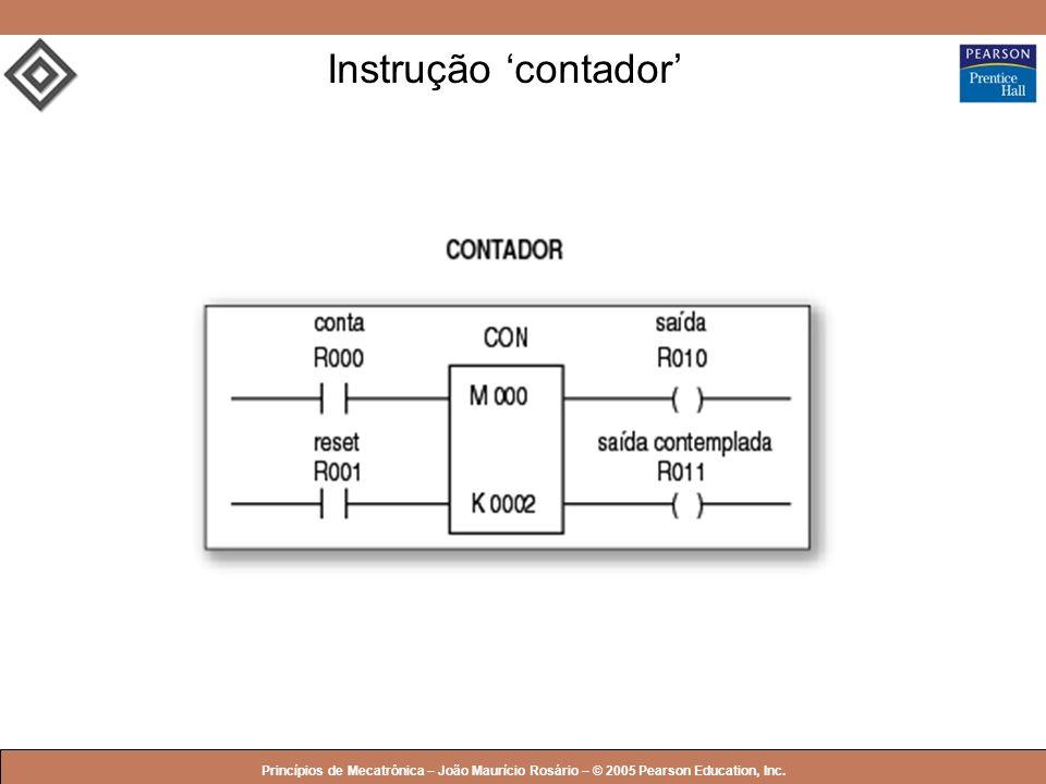 Instrução 'contador' Princípios de Mecatrônica – João Maurício Rosário – © 2005 Pearson Education, Inc.