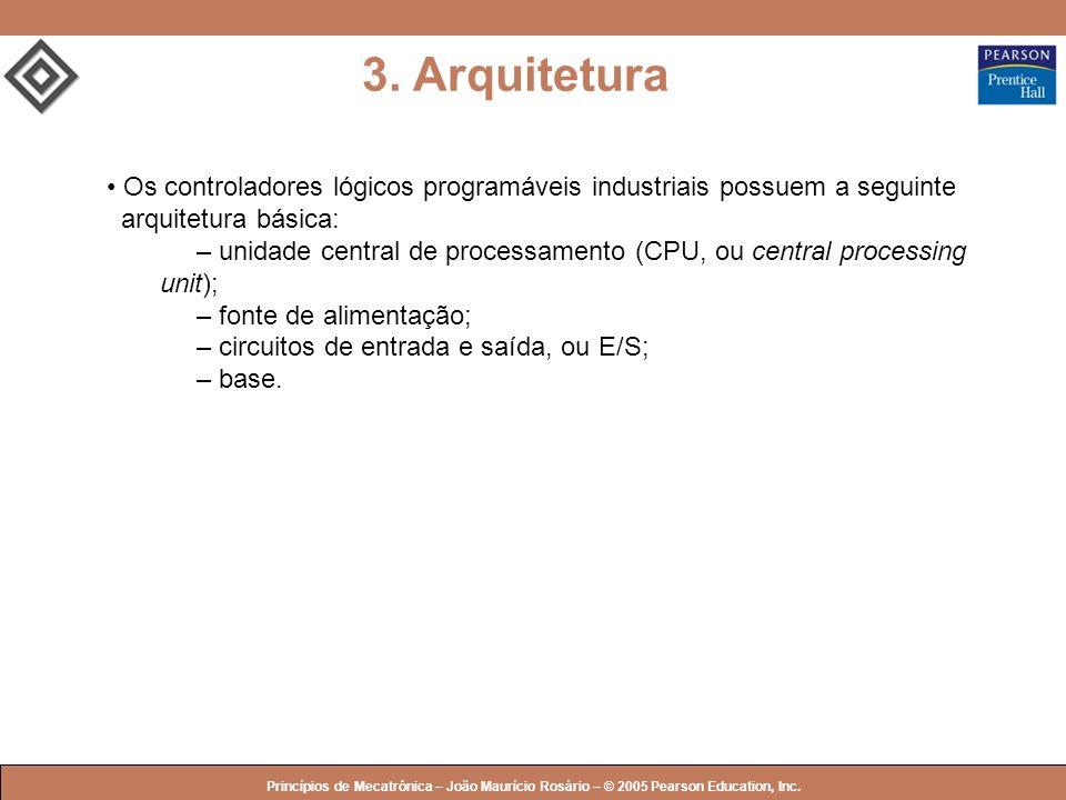 3. Arquitetura Os controladores lógicos programáveis industriais possuem a seguinte arquitetura básica: