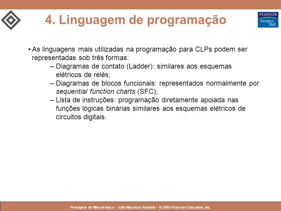 4. Linguagem de programação