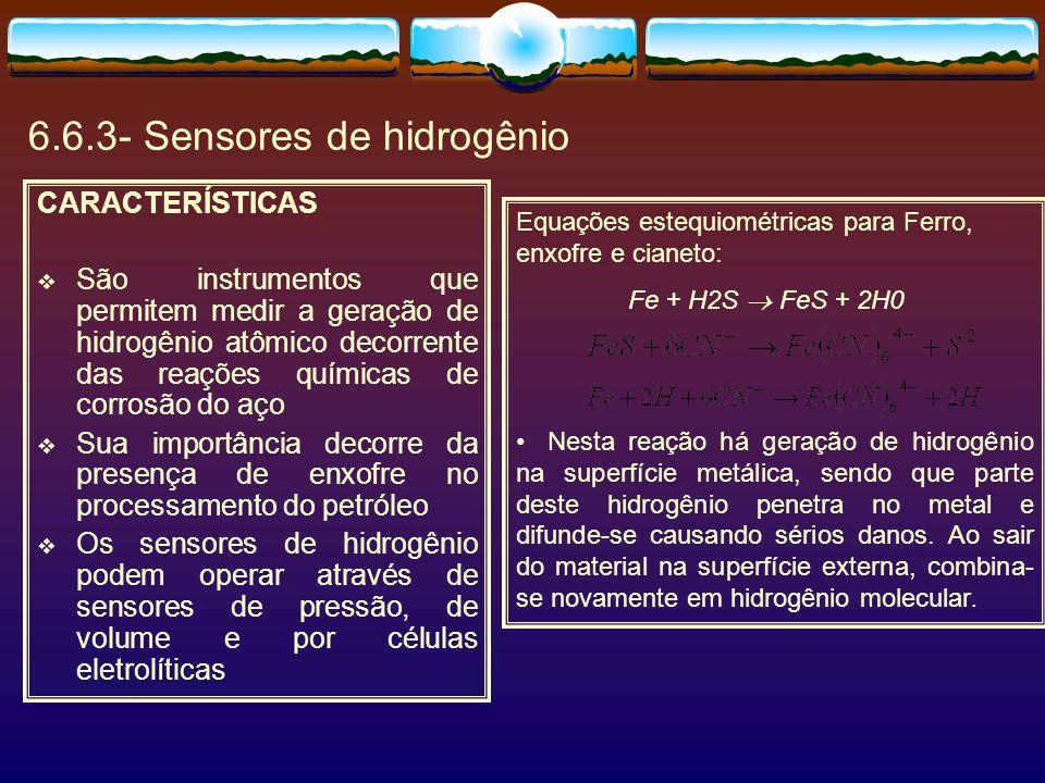 6.6.3- Sensores de hidrogênio