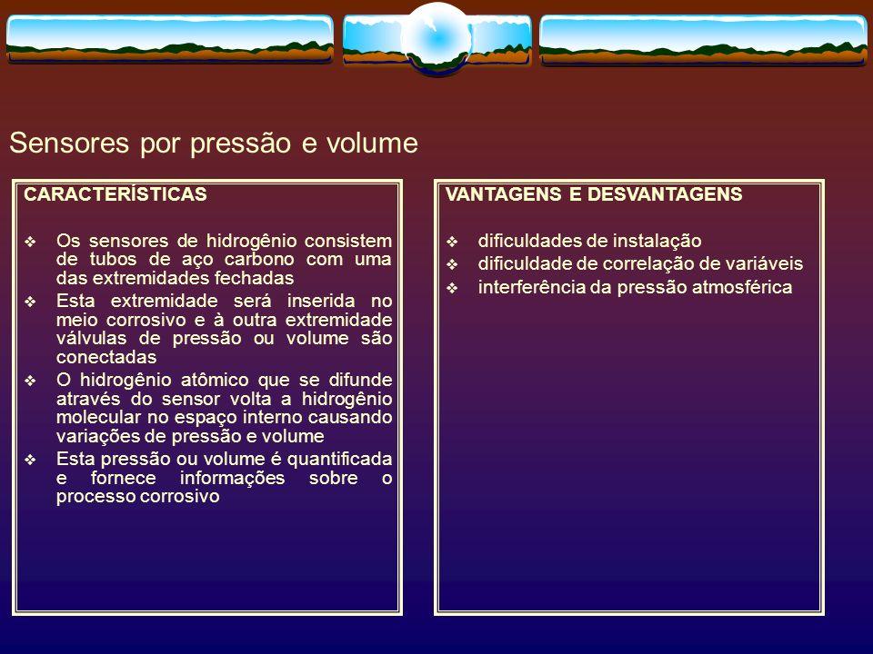Sensores por pressão e volume