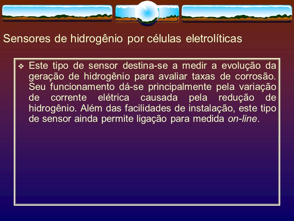 Sensores de hidrogênio por células eletrolíticas