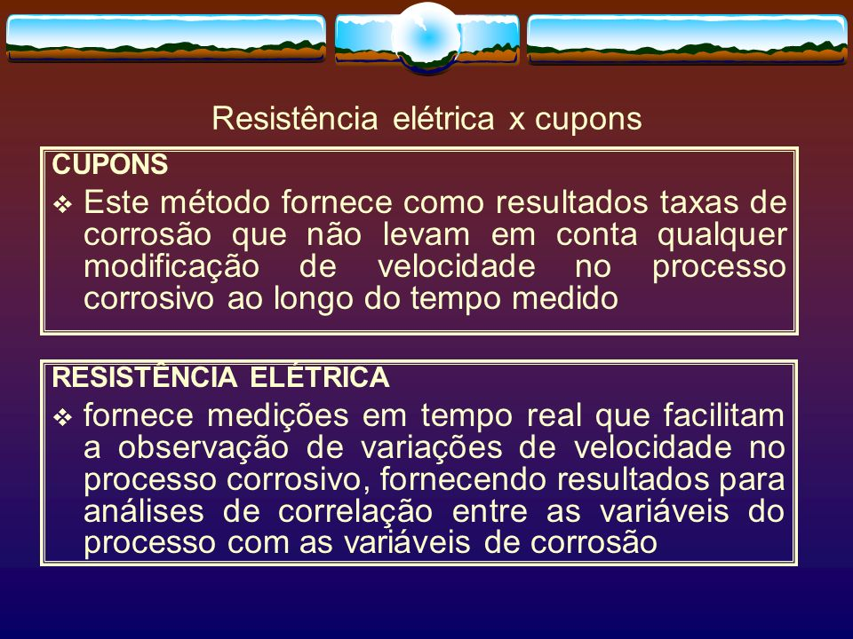 Resistência elétrica x cupons