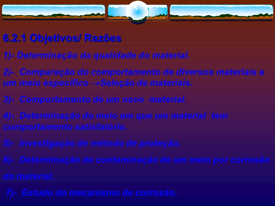 6.2.1 Objetivos/ Razões 1)- Determinação da qualidade do material.