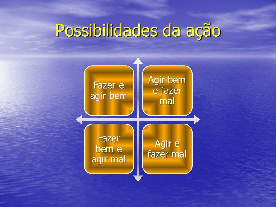Possibilidades da ação