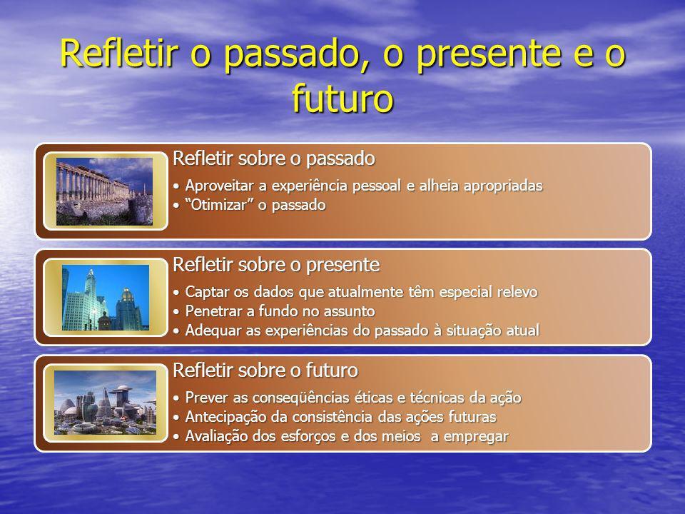Refletir o passado, o presente e o futuro