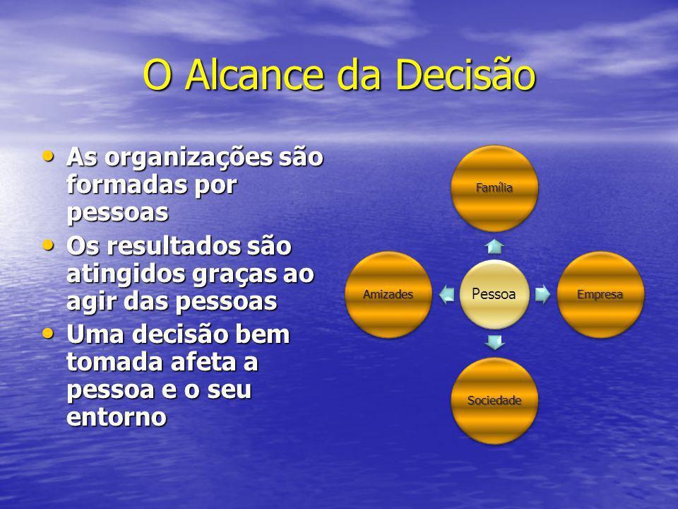 O Alcance da Decisão As organizações são formadas por pessoas
