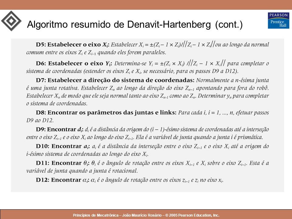 Algoritmo resumido de Denavit-Hartenberg (cont.)