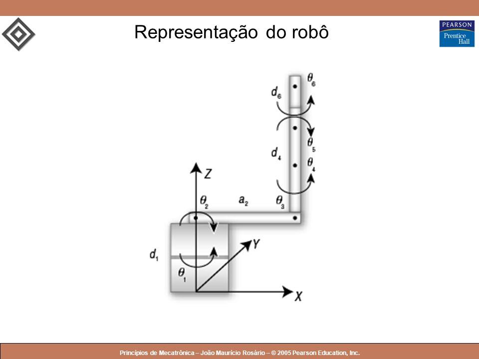 Representação do robô Princípios de Mecatrônica – João Maurício Rosário – © 2005 Pearson Education, Inc.