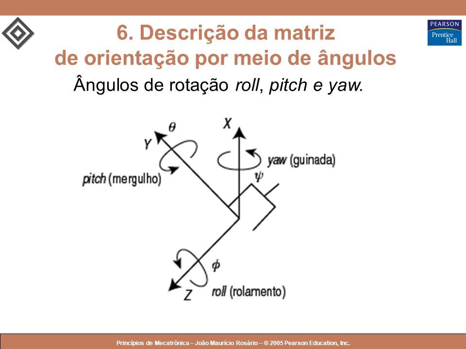 6. Descrição da matriz de orientação por meio de ângulos
