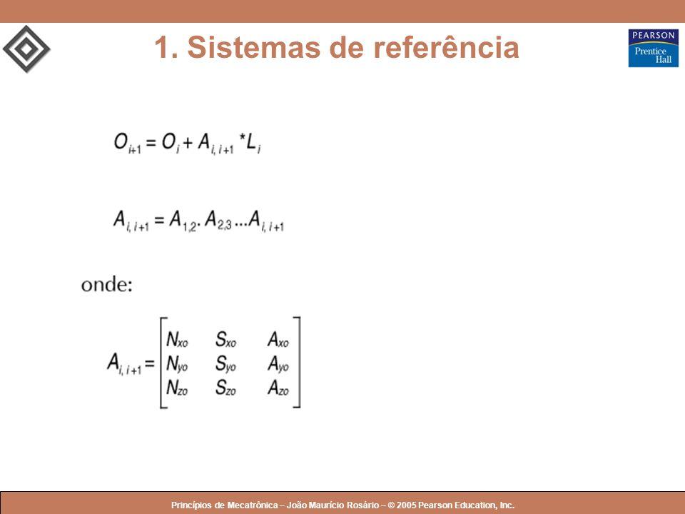 1. Sistemas de referência