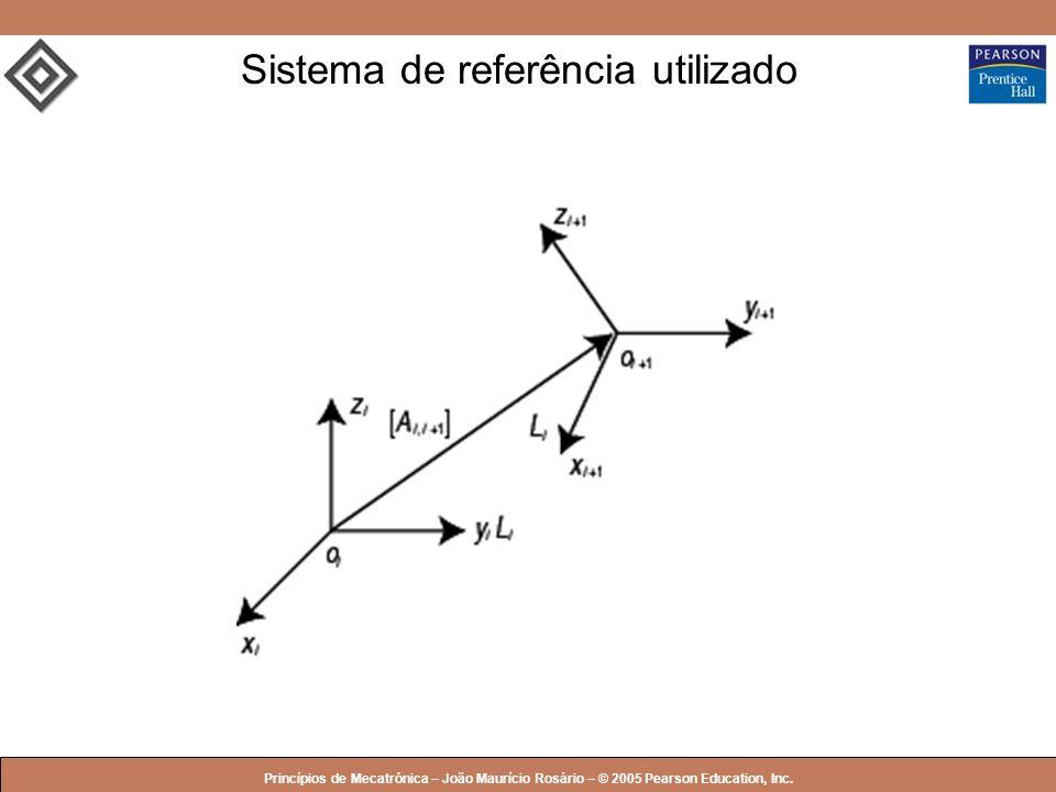 Sistema de referência utilizado