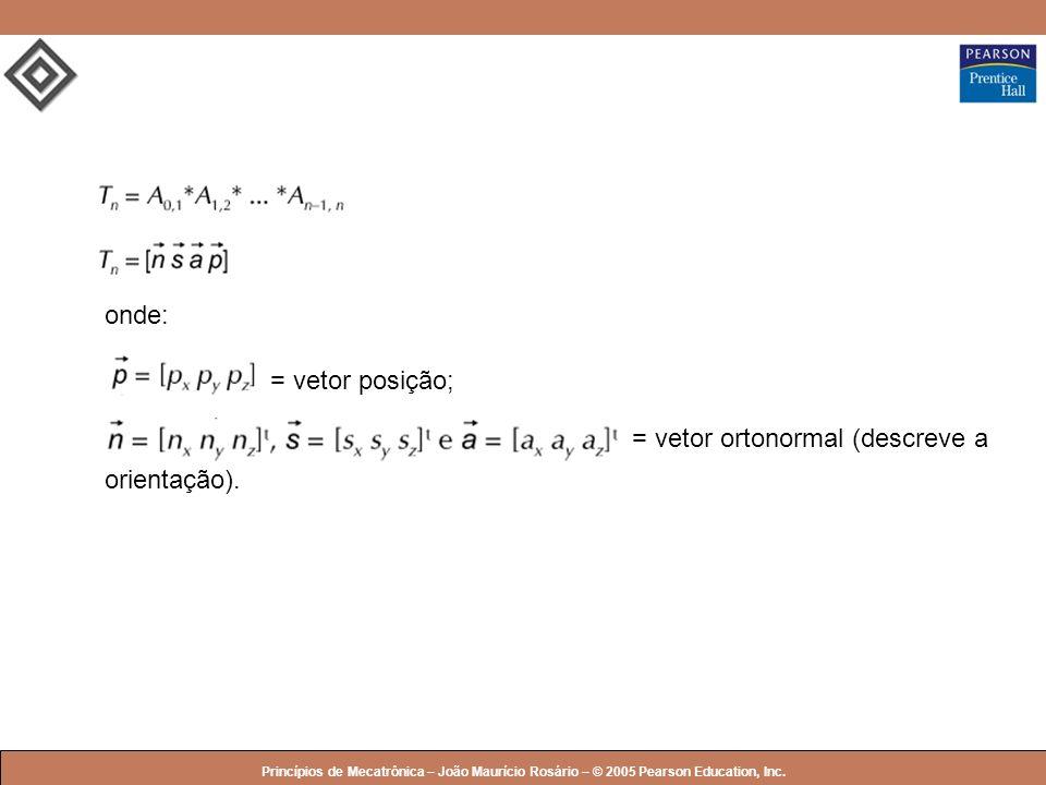 = vetor ortonormal (descreve a