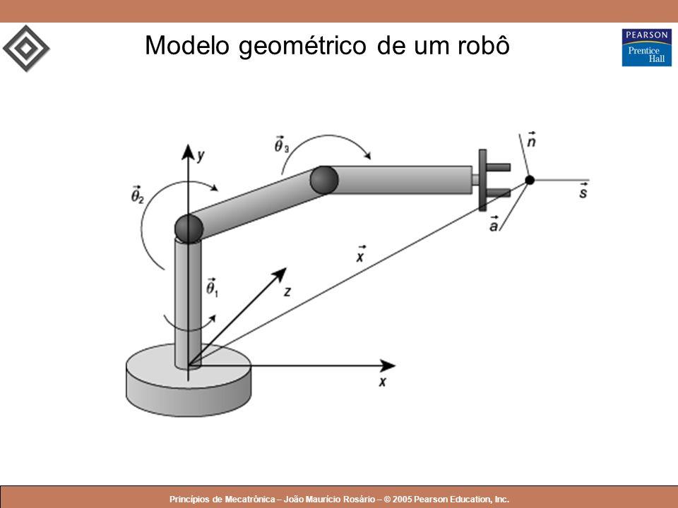 Modelo geométrico de um robô