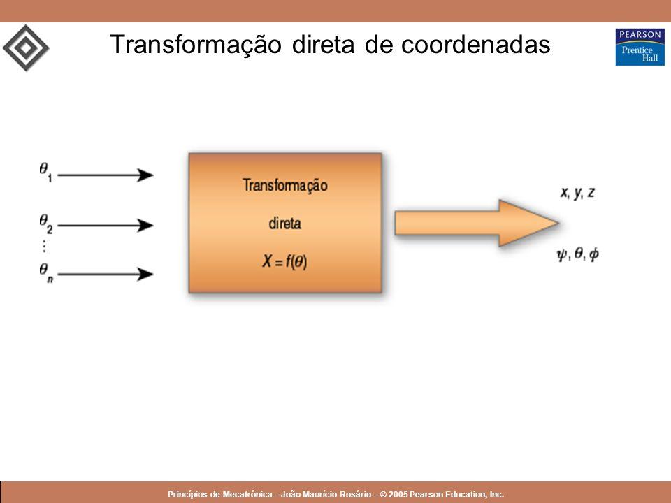 Transformação direta de coordenadas