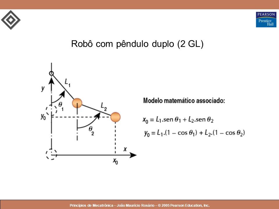 Robô com pêndulo duplo (2 GL)