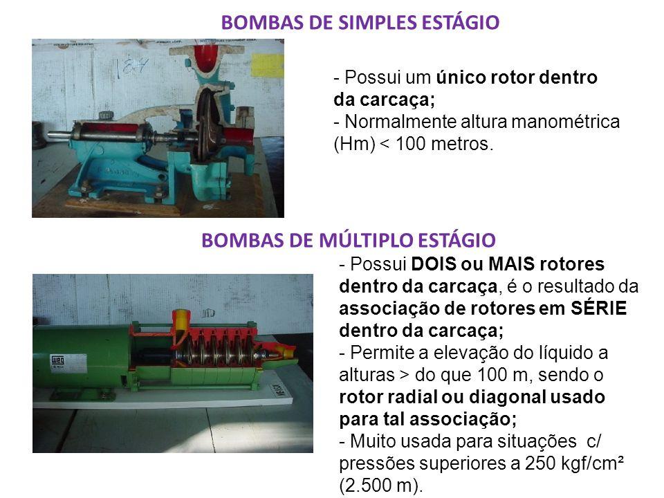 BOMBAS DE SIMPLES ESTÁGIO BOMBAS DE MÚLTIPLO ESTÁGIO