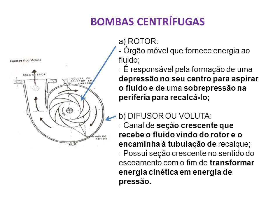 BOMBAS CENTRÍFUGAS a) ROTOR: