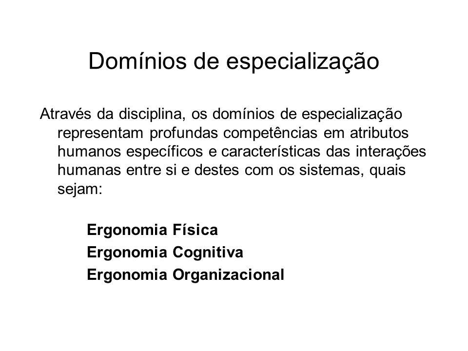 Domínios de especialização