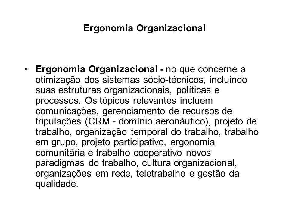 Ergonomia Organizacional