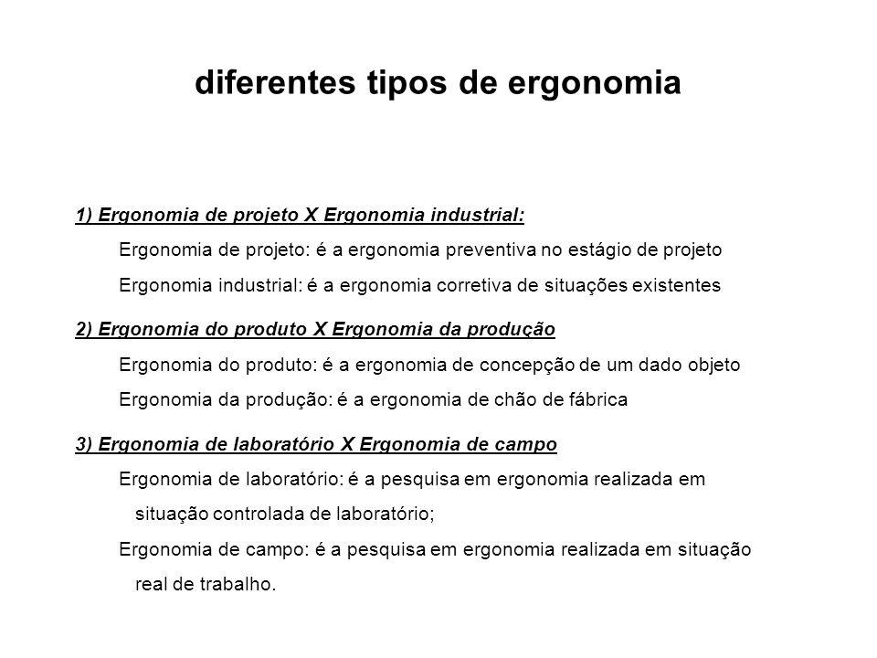 diferentes tipos de ergonomia