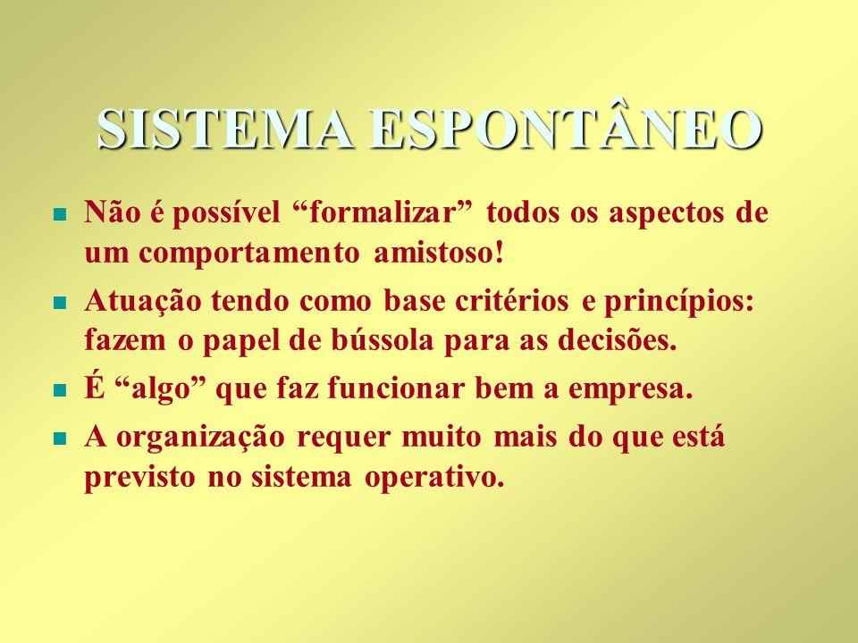 SISTEMA ESPONTÂNEONão é possível formalizar todos os aspectos de um comportamento amistoso!
