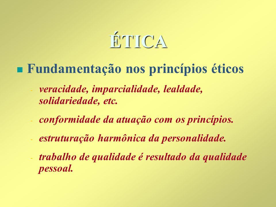 ÉTICA Fundamentação nos princípios éticos