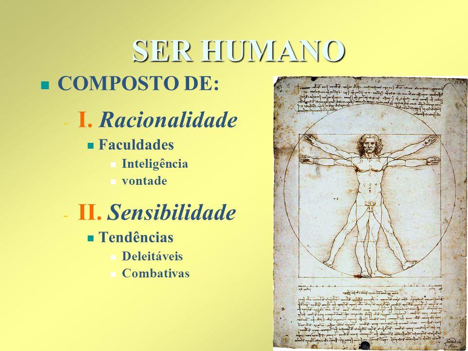 SER HUMANO I. Racionalidade II. Sensibilidade COMPOSTO DE: Faculdades