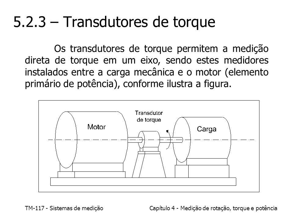 5.2.3 – Transdutores de torque