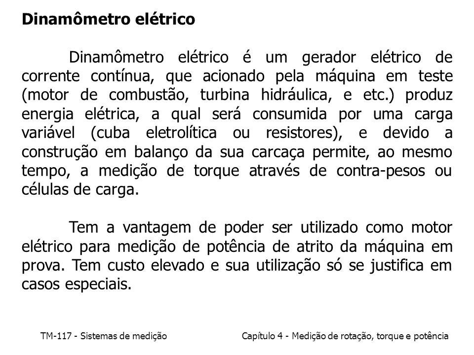 Dinamômetro elétrico