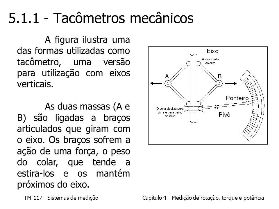 5.1.1 - Tacômetros mecânicos