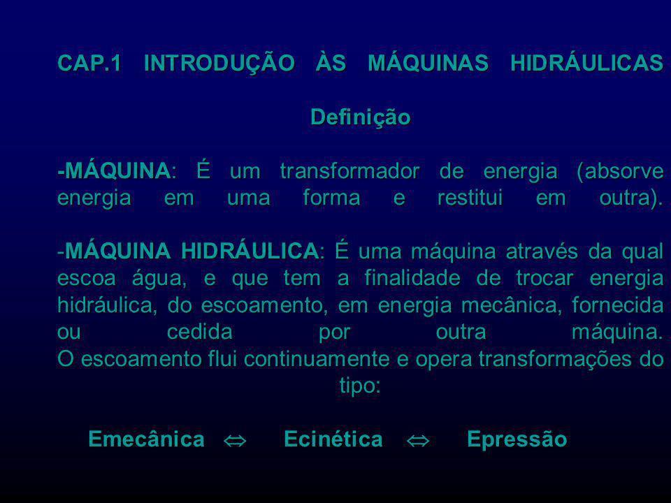 CAP.1 INTRODUÇÃO ÀS MÁQUINAS HIDRÁULICAS Definição -MÁQUINA: É um transformador de energia (absorve energia em uma forma e restitui em outra).