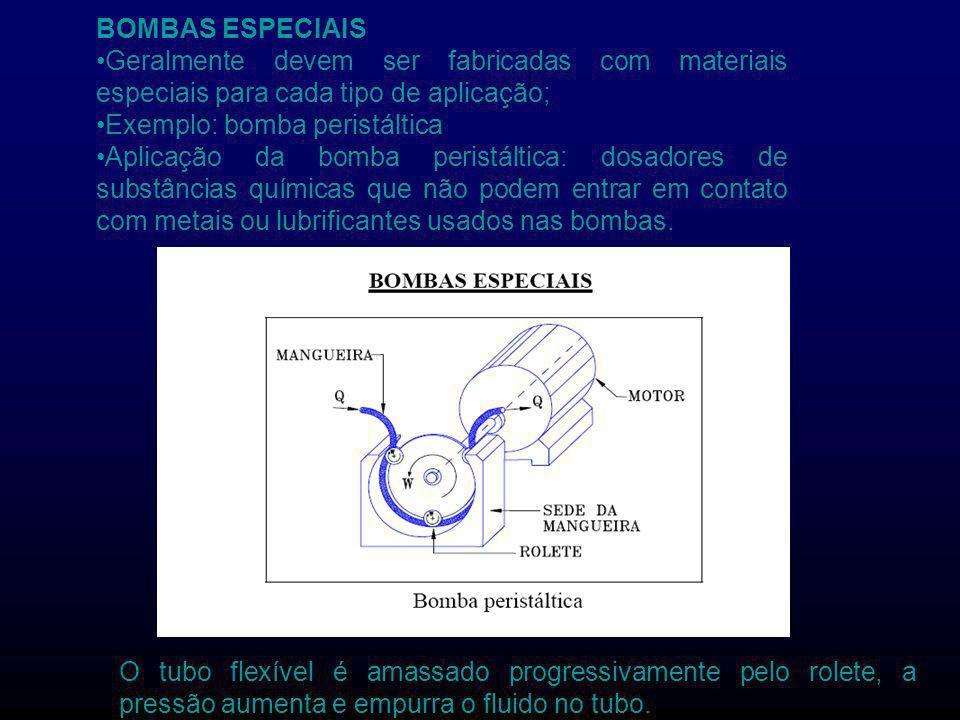 BOMBAS ESPECIAIS •Geralmente devem ser fabricadas com materiais especiais para cada tipo de aplicação;