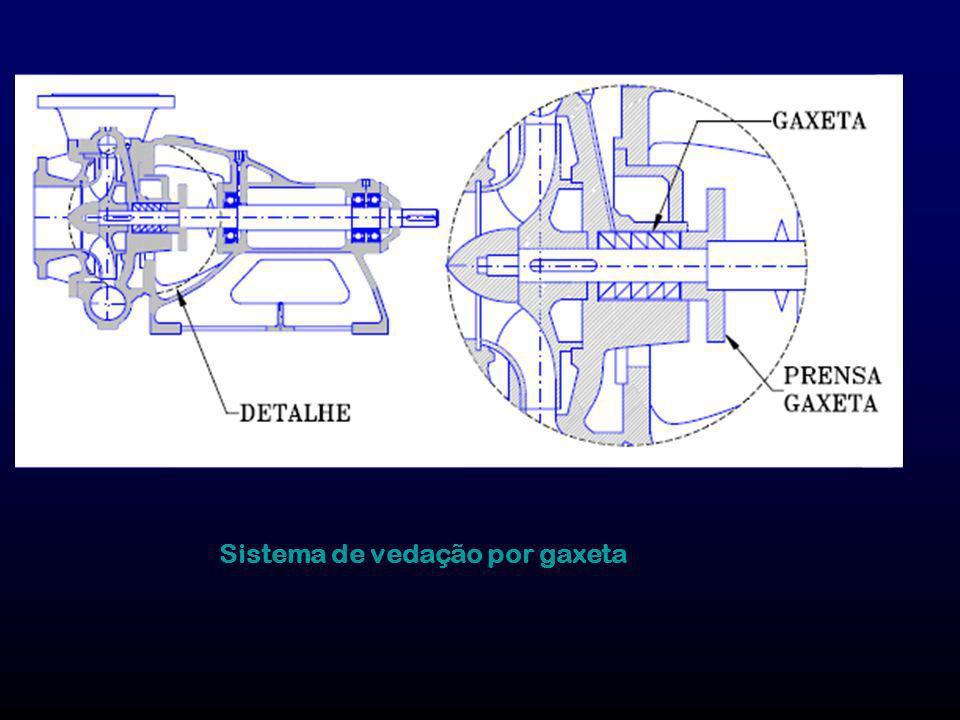 Sistema de vedação por gaxeta