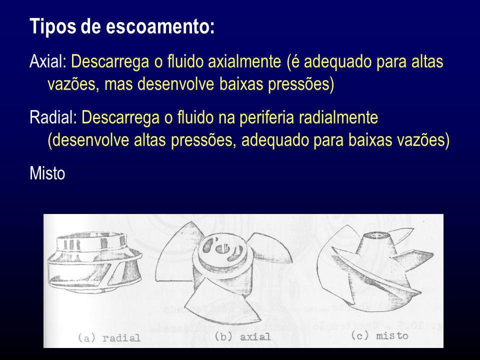 Tipos de escoamento:Axial: Descarrega o fluido axialmente (é adequado para altas vazões, mas desenvolve baixas pressões)