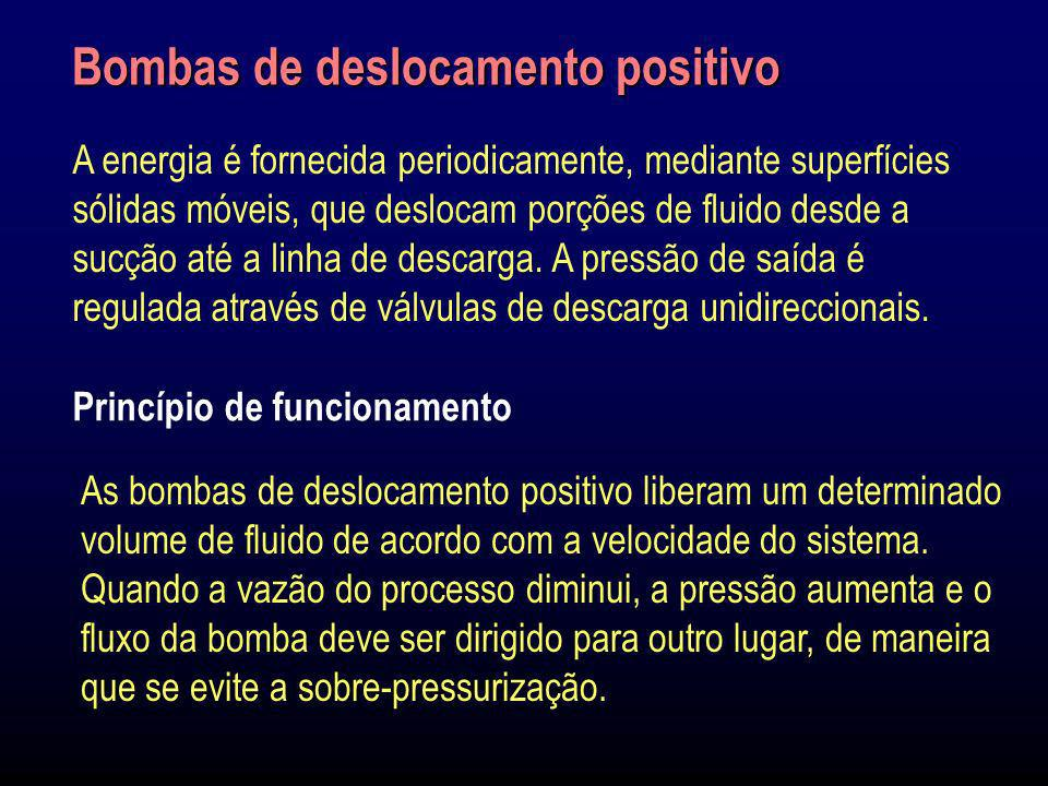 Bombas de deslocamento positivo