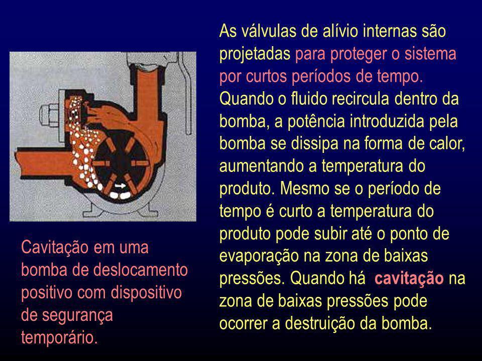 As válvulas de alívio internas são projetadas para proteger o sistema por curtos períodos de tempo. Quando o fluido recircula dentro da bomba, a potência introduzida pela bomba se dissipa na forma de calor, aumentando a temperatura do produto. Mesmo se o período de tempo é curto a temperatura do produto pode subir até o ponto de evaporação na zona de baixas pressões. Quando há cavitação na zona de baixas pressões pode ocorrer a destruição da bomba.