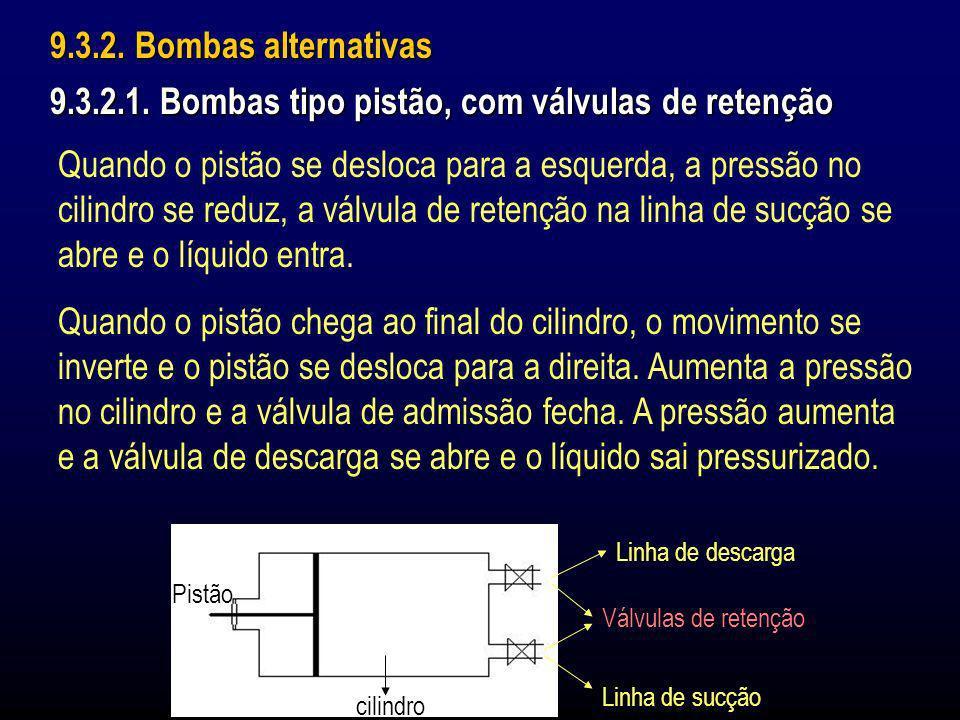 9.3.2.1. Bombas tipo pistão, com válvulas de retenção