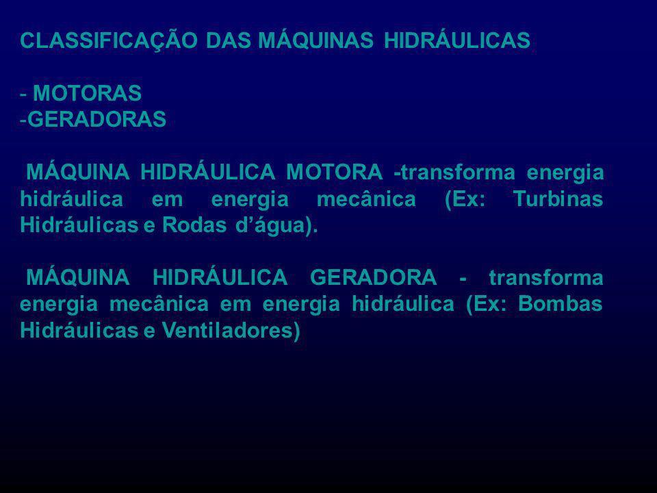 CLASSIFICAÇÃO DAS MÁQUINAS HIDRÁULICAS