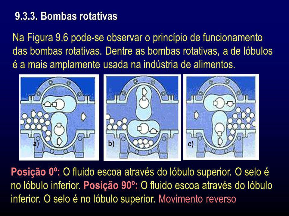 9.3.3. Bombas rotativas