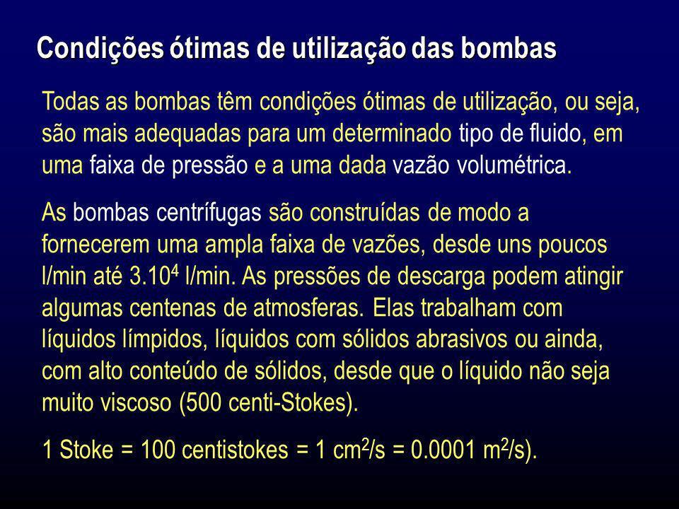 Condições ótimas de utilização das bombas